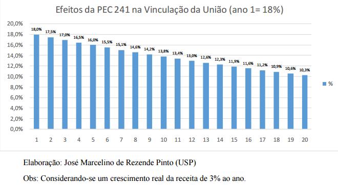graficopec241_vincuniao